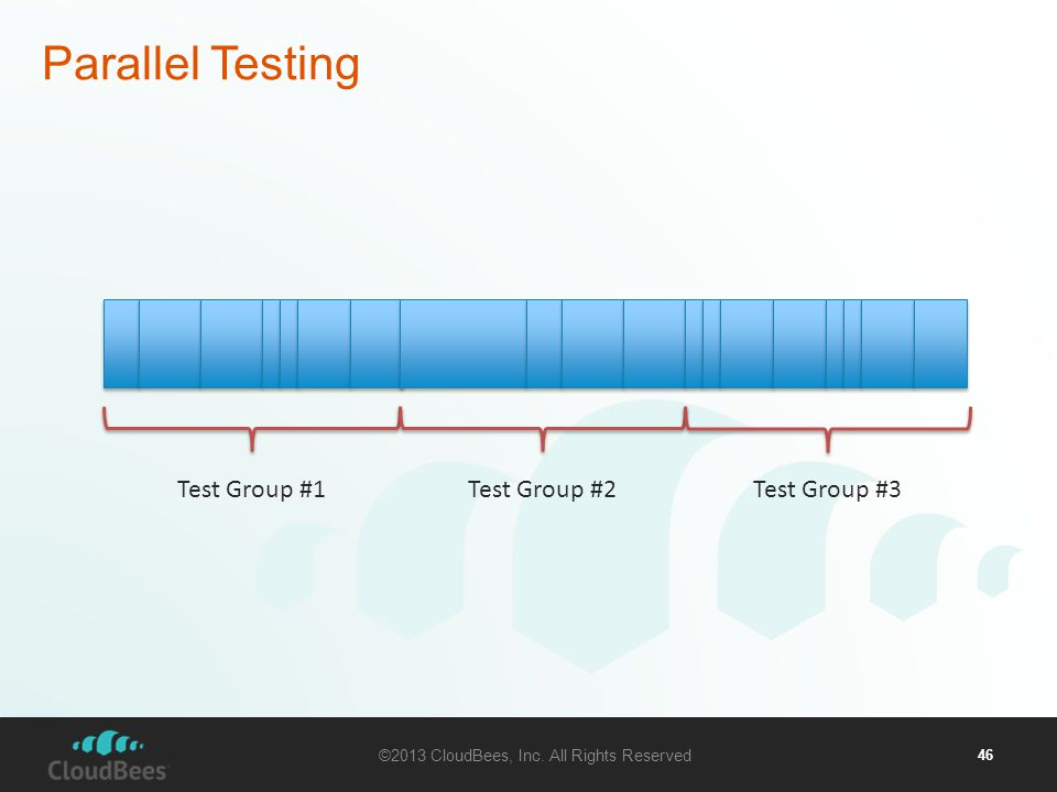 ©2013 CloudBees, Inc. All Rights Reserved 46 Parallel Testing Test Group #1Test Group #2Test Group #3