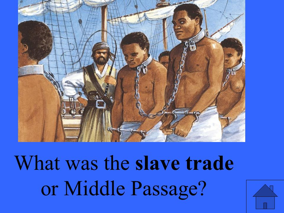 Items sent from the Europe to Africa during the Triangular Trade