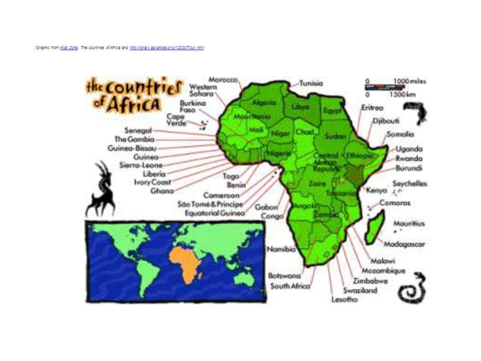 (Graphic from Kids Zone, The countries of Africa and http://library.advanced.org/10320/Tour.htm)Kids Zonehttp://library.advanced.org/10320/Tour.htm