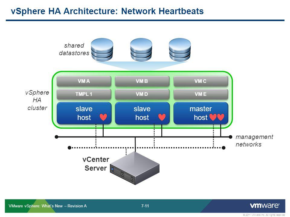 7-11 © 2011 VMware Inc.