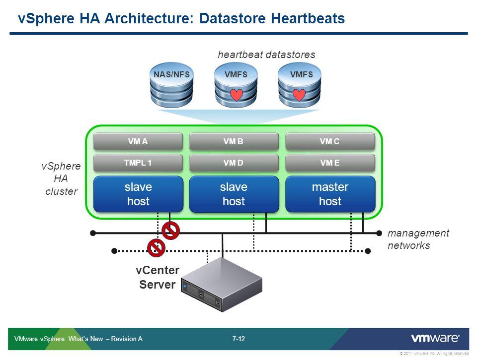 7-12 © 2011 VMware Inc.
