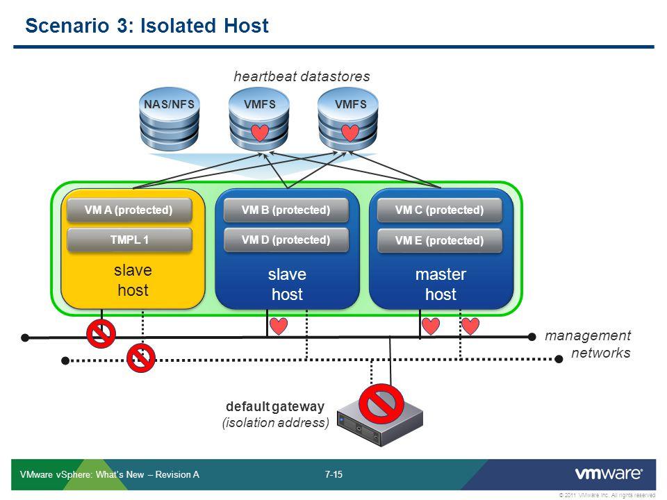 7-15 © 2011 VMware Inc.