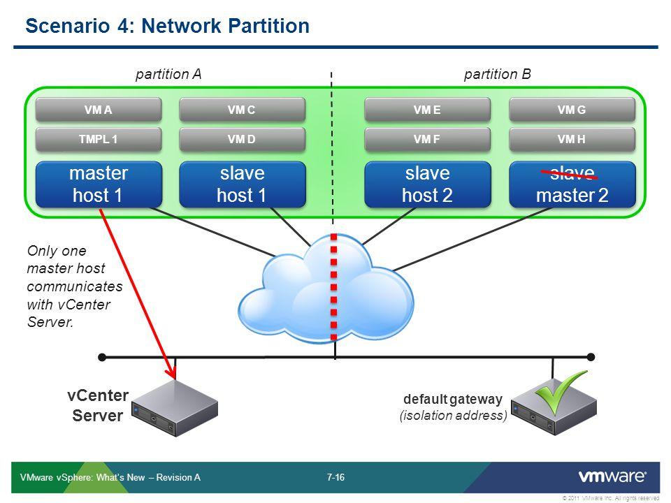 7-16 © 2011 VMware Inc.