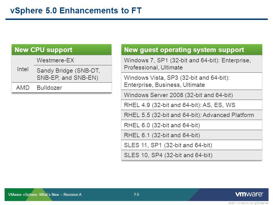7-5 © 2011 VMware Inc.
