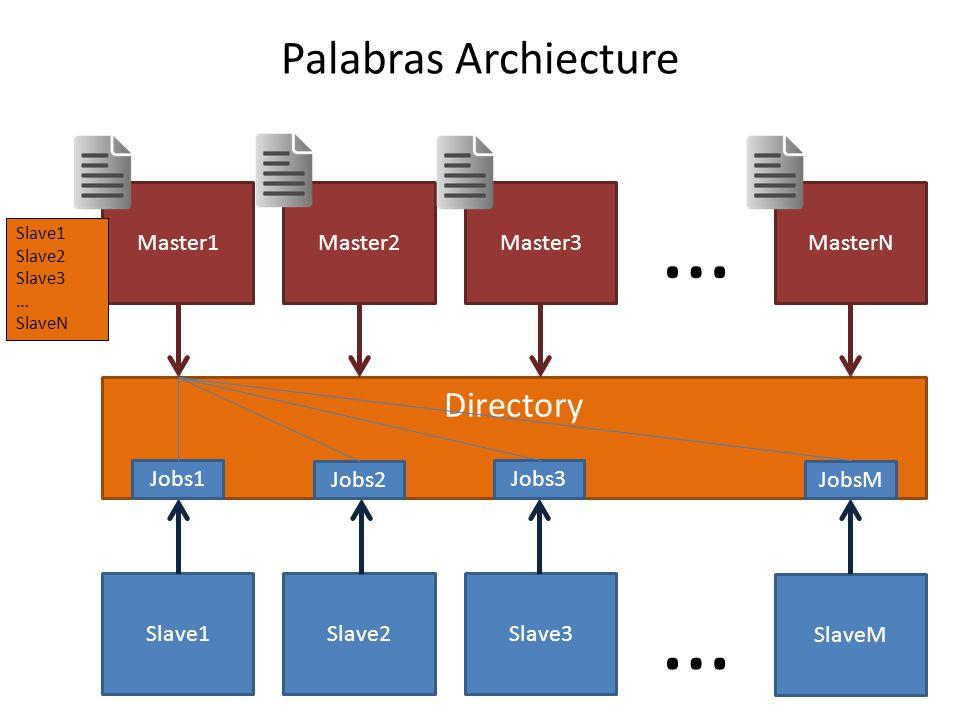 Step 1: Get Started Login: – Username: nombre\cc5212 – Password on board http://aidanhogan.com/teaching/cc5212-1/mdp-lab2.zip – C:/Program Files (x86)/eclipse/ (in Spanish ) – File > Import > … http://aidanhogan.com/teaching/cc5212-1/mdp-lab2-data/