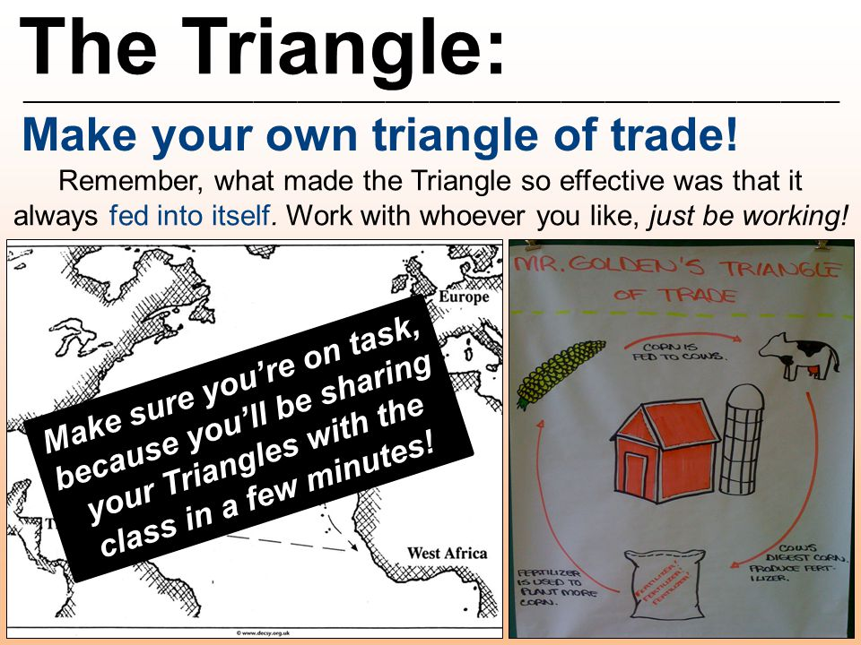 The Triangle: ________________________________________________________ Make your own triangle of trade! Remember, what made the Triangle so effective