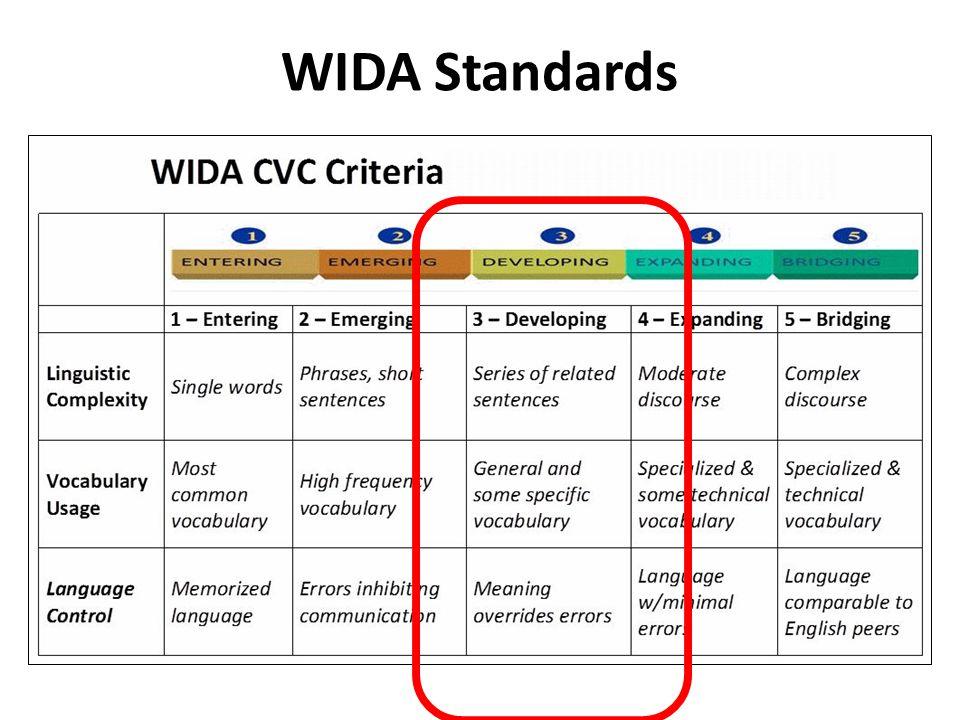 WIDA Standards
