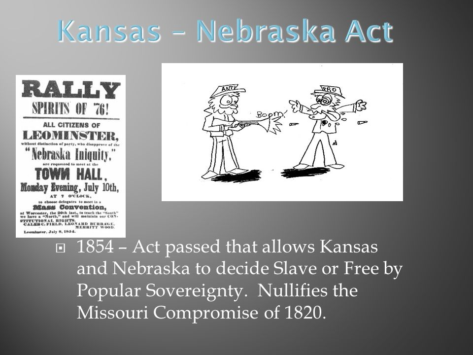  1854 – Act passed that allows Kansas and Nebraska to decide Slave or Free by Popular Sovereignty.