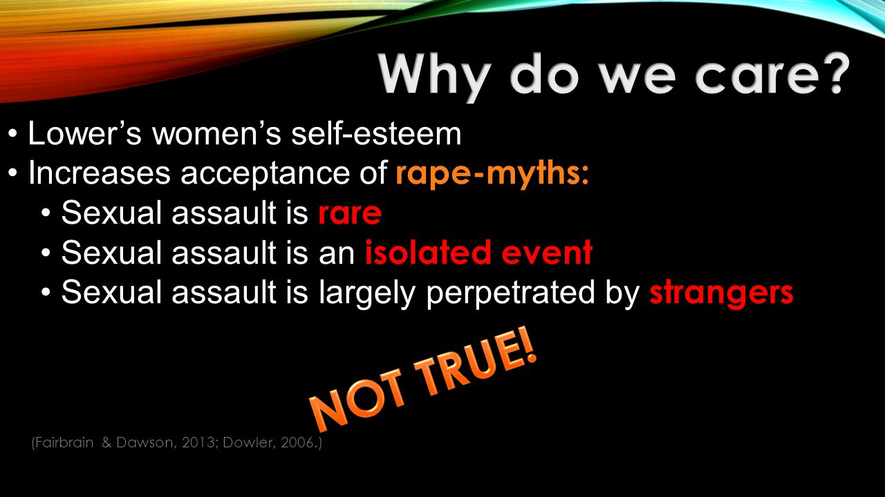 Lower's women's self-esteem Increases acceptance of rape-myths: Sexual assault is rare Sexual assault is an isolated event Sexual assault is largely perpetrated by strangers (Fairbrain & Dawson, 2013; Dowler, 2006.)