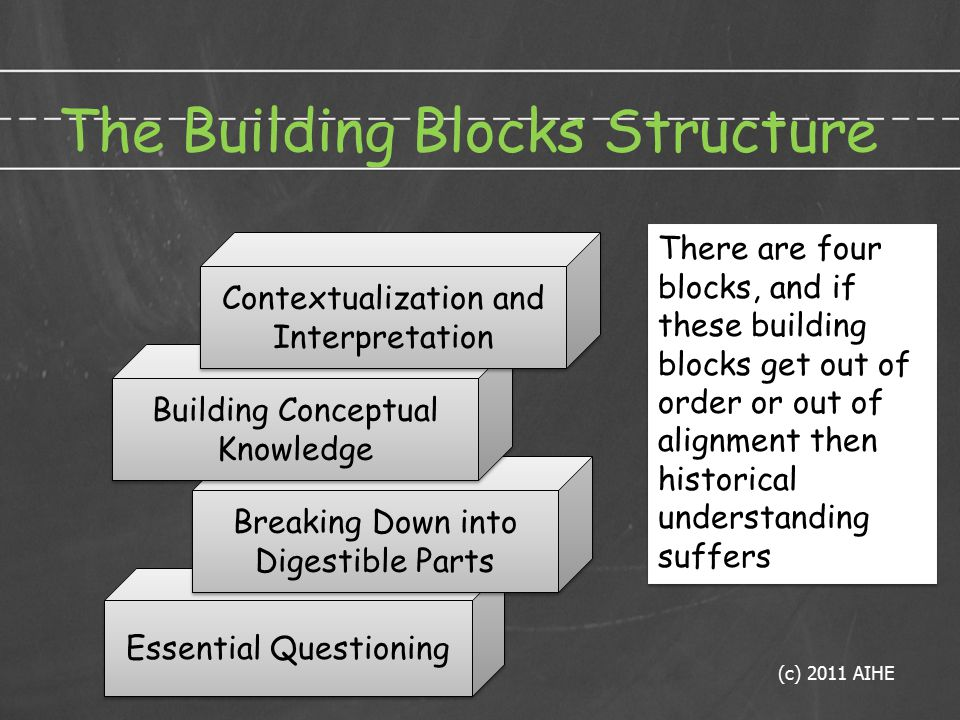 The Building Blocks Structure Essential Questioning Breaking Down into Digestible Parts Building Conceptual Knowledge There are four blocks, and if these building blocks get out of order or out of alignment then historical understanding suffers Contextualization and Interpretation (c) 2011 AIHE