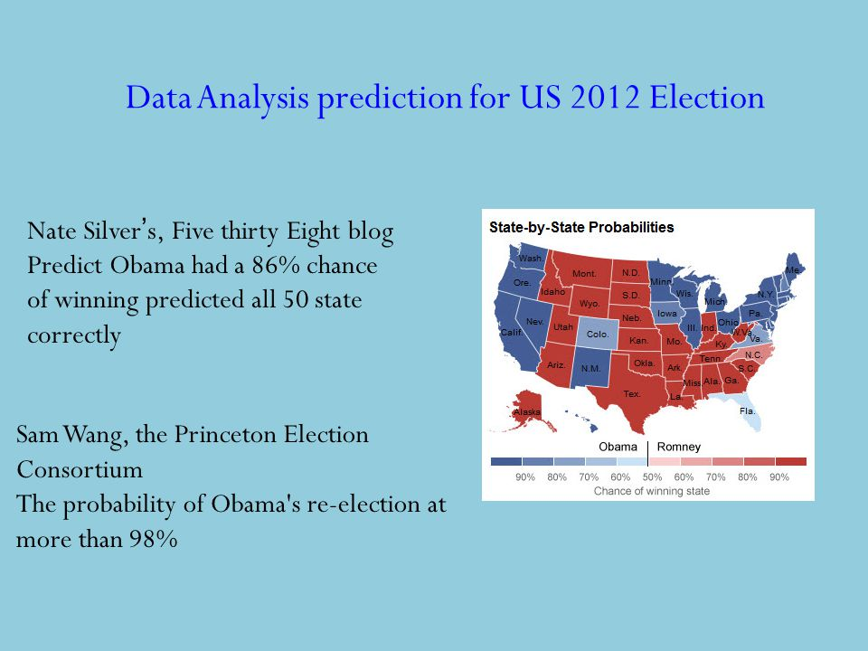 Data Analysis prediction for US 2012 Election Nate Silver's, Five thirty Eight blog Predict Obama had a 86% chance of winning predicted all 50 state c