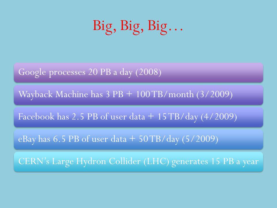 Big, Big, Big… Google processes 20 PB a day (2008)Wayback Machine has 3 PB + 100 TB/month (3/2009)Facebook has 2.5 PB of user data + 15 TB/day (4/2009