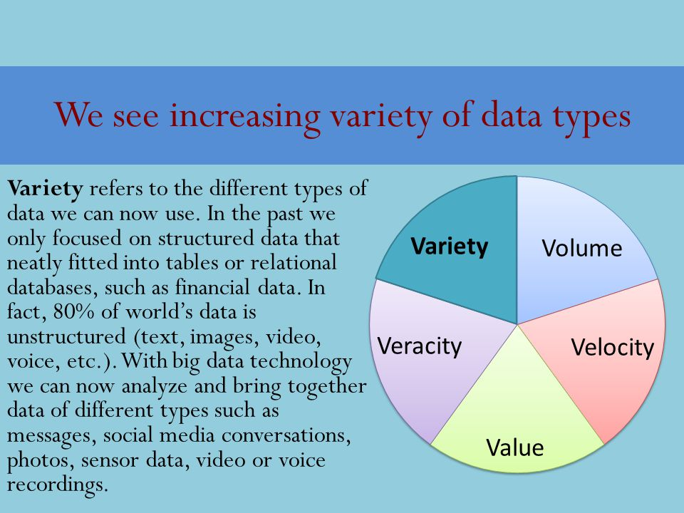We see increasing variety of data types Variety refers to the different types of data we can now use. In the past we only focused on structured data t