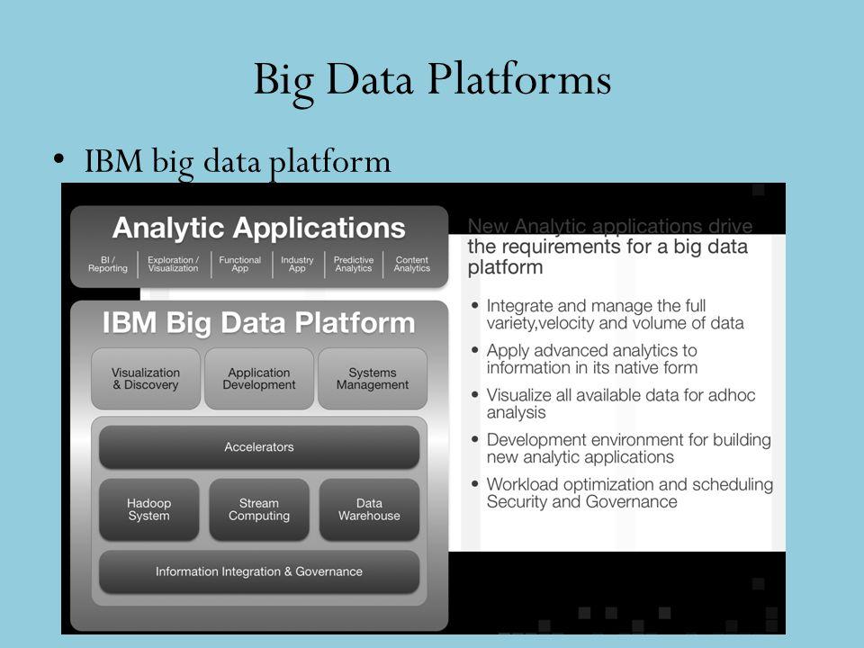 Big Data Platforms IBM big data platform