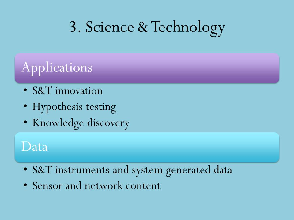 3. Science & Technology Applications S&T innovation Hypothesis testing Knowledge discovery Data S&T instruments and system generated data Sensor and n