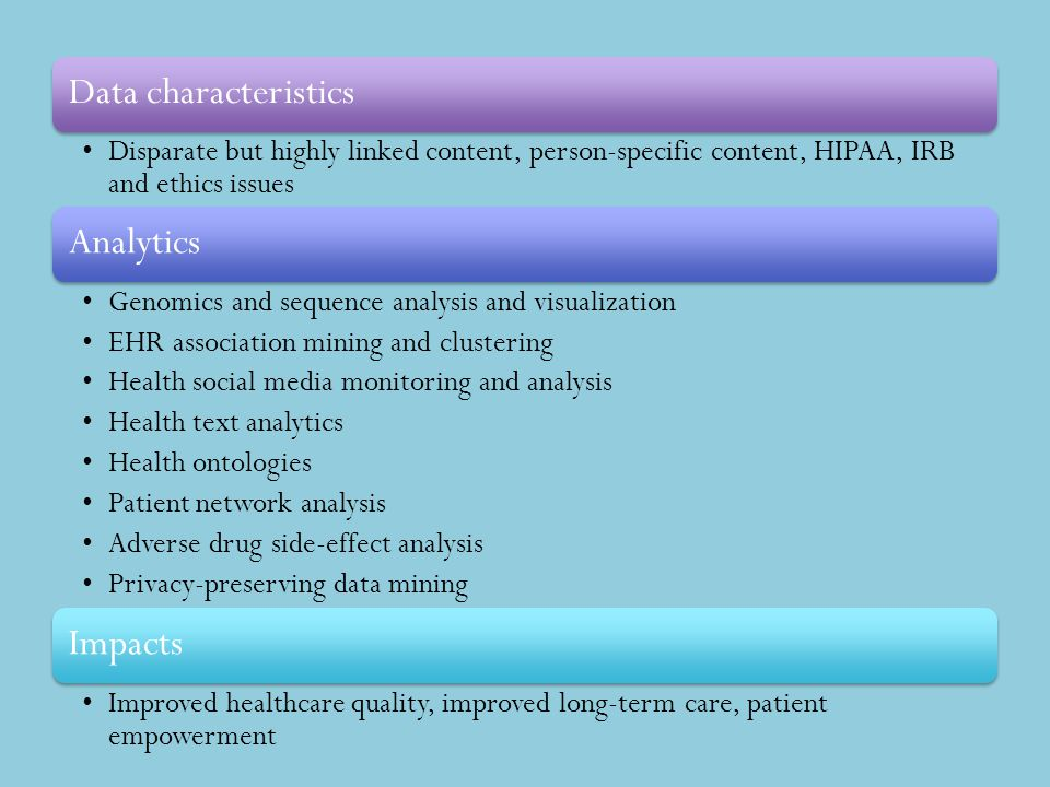Data characteristics Disparate but highly linked content, person-specific content, HIPAA, IRB and ethics issues Analytics Genomics and sequence analys