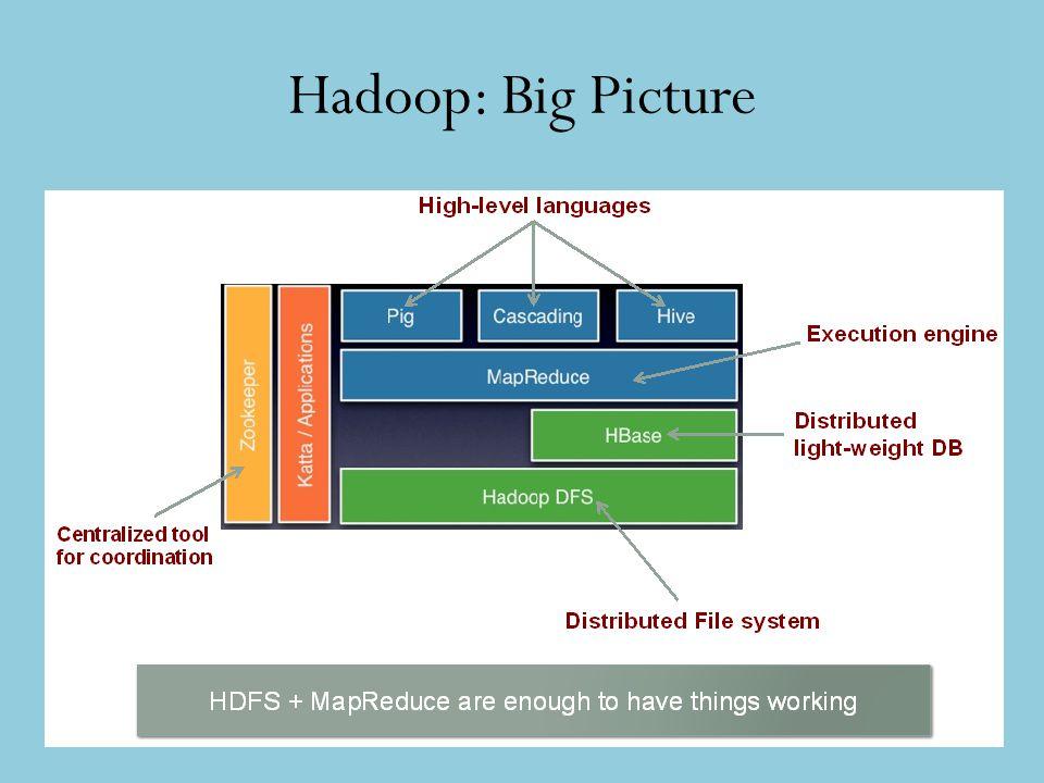 Hadoop: Big Picture