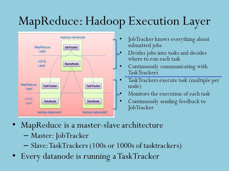 MapReduce: Hadoop Execution Layer MapReduce is a master-slave architecture – Master: JobTracker – Slave: TaskTrackers (100s or 1000s of tasktrackers)