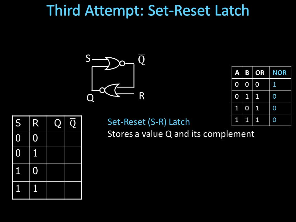Set-Reset (S-R) Latch Stores a value Q and its complement SRQ 00 01 10 11 S R Q ABORNOR 0001 0110 1010 1110