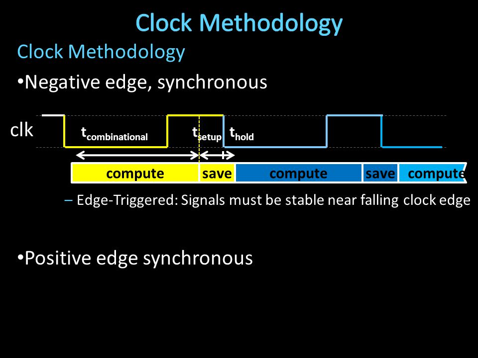 Clock Methodology Negative edge, synchronous –Edge-Triggered: Signals must be stable near falling clock edge Positive edge synchronous clk computesave t setup t hold computesavecompute t combinational