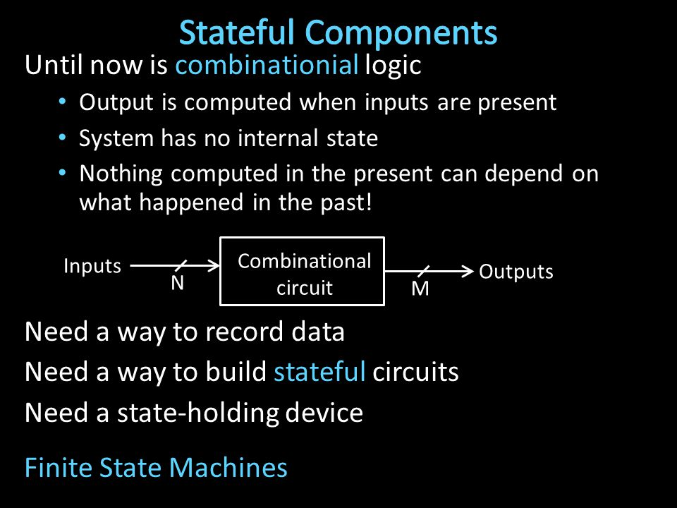Until now is combinationial logic Output is computed when inputs are present System has no internal state Nothing computed in the present can depend on what happened in the past.