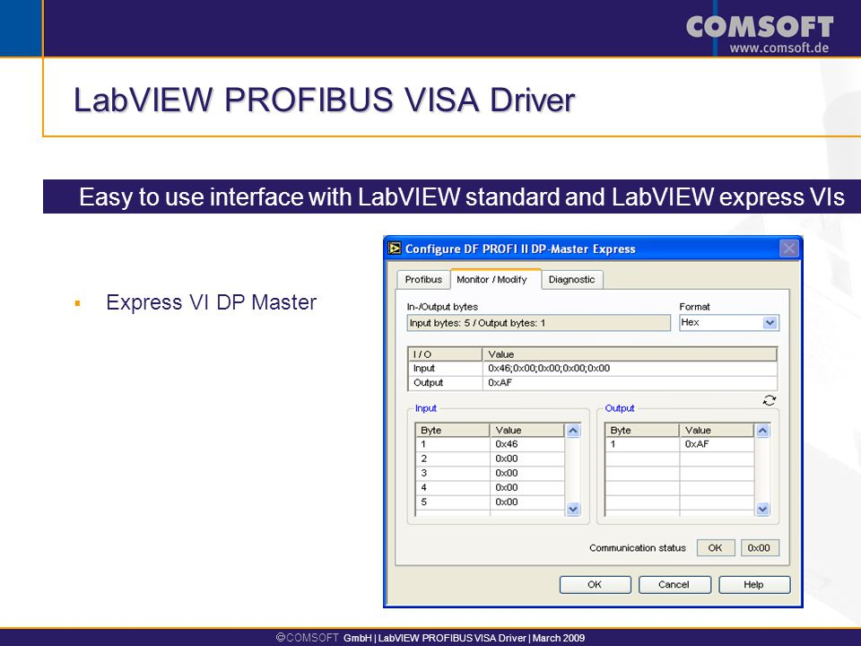  COMSOFT GmbH | LabVIEW PROFIBUS VISA Driver | March 2009 LabVIEW PROFIBUS VISA Driver  Express VI DP Master Easy to use interface with LabVIEW standard and LabVIEW express VIs