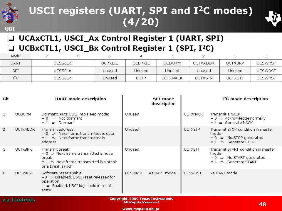 UBI >> Contents 49 Copyright 2009 Texas Instruments All Rights Reserved www.msp430.ubi.pt USCI registers (UART, SPI and I 2 C modes) (5/20)  UCAxBR0, USCI_Ax Baud Rate Control Register 0 (UART, SPI)  UCBxBR0, USCI_Bx Bit Rate Control Register 0 (SPI, I 2 C)  UCAxBR1, USCI_Ax Baud Rate Control Register 1 (UART, SPI)  UCBxBR1, USCI_Bx Bit Rate Control Register 1 (SPI, I 2 C) Mode76543210 UART / SPI / I 2 C UCBRx – low byte Mode76543210 UART / SPI / I 2 C UCBRx – high byte BitUART mode descriptionSPI mode descriptionI 2 C mode description 7-6UCBRxClock prescaler setting of the baud rate generator: Prescaler value (16-bit value) = {UCAxBR0+UCAxBR1x256} UCBRxBit clock prescaler setting: Prescaler value (16-bit value) = {UCAxBR0+UCAxBR1×256} UCBRxAs SPI mode