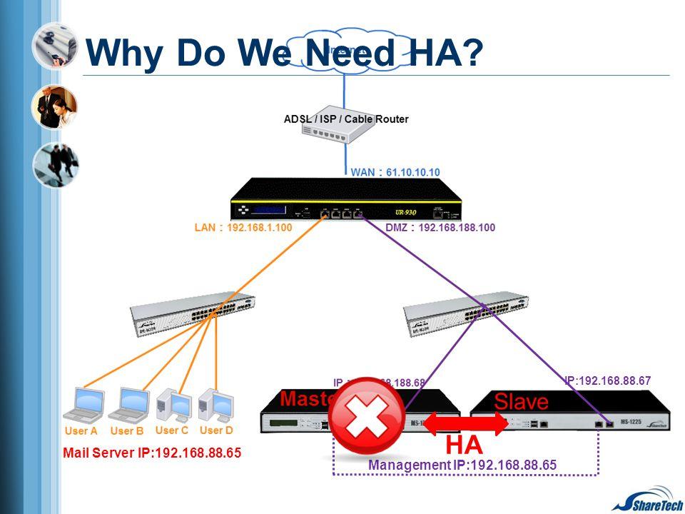 Management IP:192.168.88.65 Mail Server IP:192.168.88.65 IP:192.168.88.67 HA Slave Why Do We Need HA?