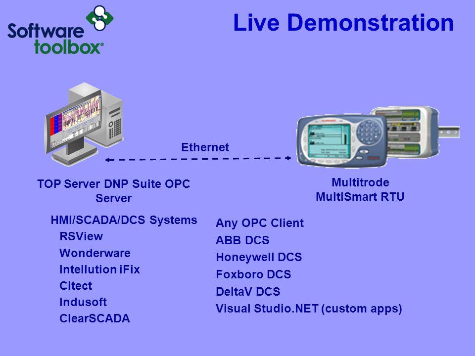 Live Demonstration TOP Server DNP Suite OPC Server Multitrode MultiSmart RTU Ethernet HMI/SCADA/DCS Systems RSView Wonderware Intellution iFix Citect