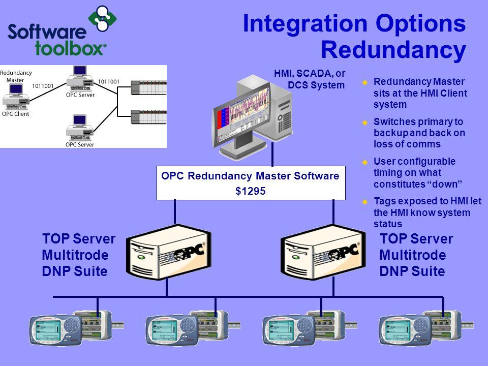 Integration Options Redundancy TOP Server Multitrode DNP Suite OPC Redundancy Master Software $1295  Redundancy Master sits at the HMI Client system