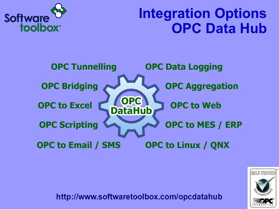 Integration Options OPC Data Hub http://www.softwaretoolbox.com/opcdatahub