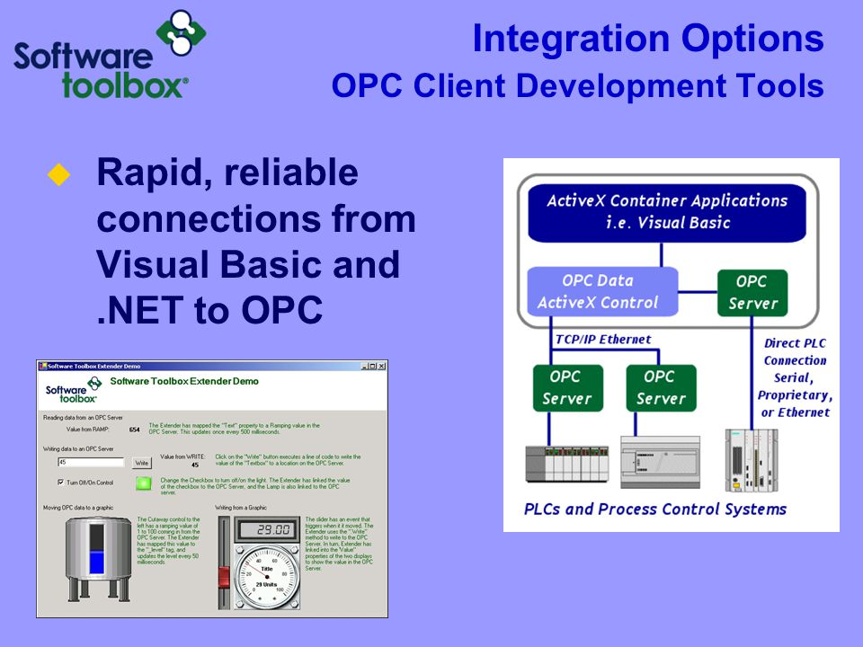 Integration Options OPC Client Development Tools  Rapid, reliable connections from Visual Basic and.NET to OPC