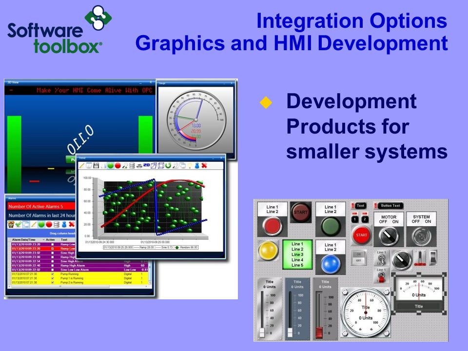 Integration Options Graphics and HMI Development  Development Products for smaller systems