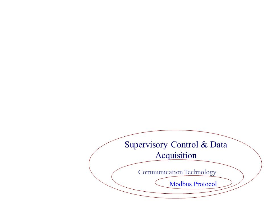 Supervisory Control & Data Acquisition Communication Technology Modbus Protocol
