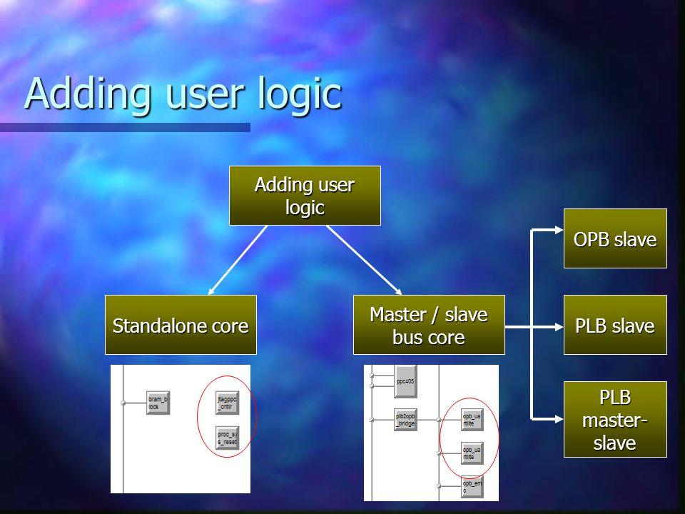 Adding user logic Standalone core Master / slave bus core OPB slave PLB master- slave PLB slave