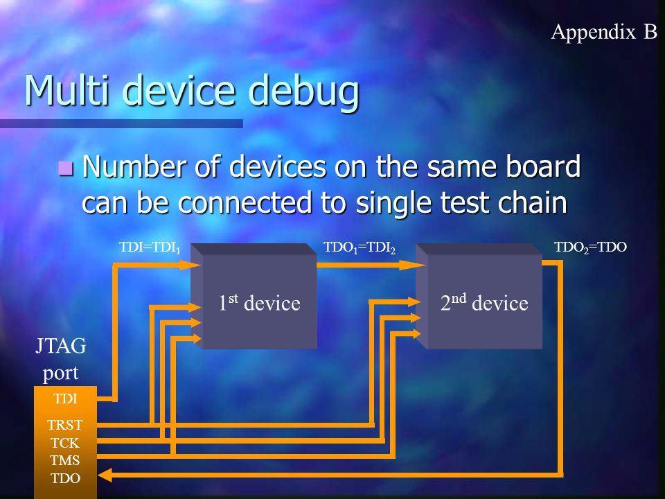 Multi device debug Number of devices on the same board can be connected to single test chain Number of devices on the same board can be connected to single test chain 1 st device2 nd device TDI TRST TCK TMS TDO TDI=TDI 1 TDO 1 =TDI 2 TDO 2 =TDO JTAG port Appendix B