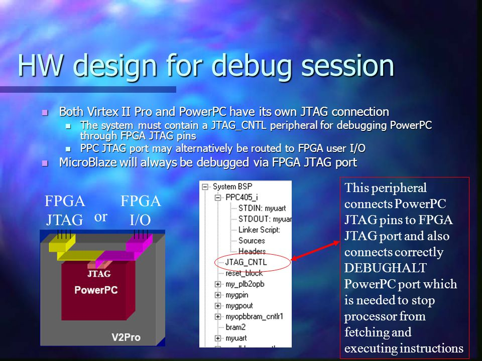 HW design for debug session Both Virtex II Pro and PowerPC have its own JTAG connection Both Virtex II Pro and PowerPC have its own JTAG connection The system must contain a JTAG_CNTL peripheral for debugging PowerPC through FPGA JTAG pins The system must contain a JTAG_CNTL peripheral for debugging PowerPC through FPGA JTAG pins PPC JTAG port may alternatively be routed to FPGA user I/O PPC JTAG port may alternatively be routed to FPGA user I/O MicroBlaze will always be debugged via FPGA JTAG port MicroBlaze will always be debugged via FPGA JTAG port FPGA JTAG or FPGA I/O This peripheral connects PowerPC JTAG pins to FPGA JTAG port and also connects correctly DEBUGHALT PowerPC port which is needed to stop processor from fetching and executing instructions