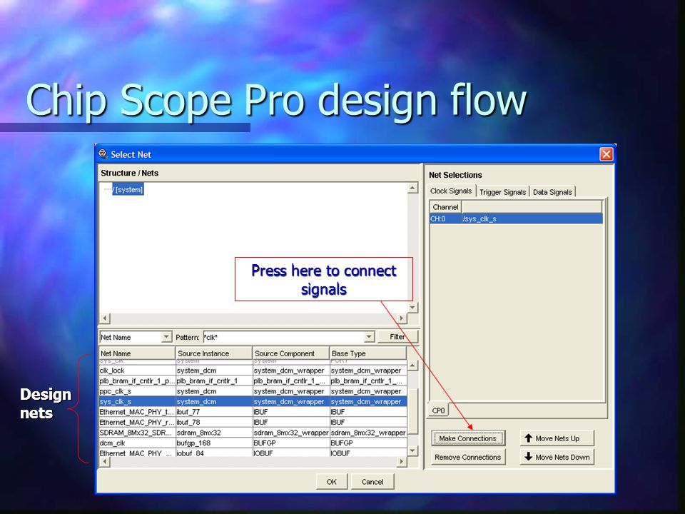 Chip Scope Pro design flow Design nets Press here to connect signals