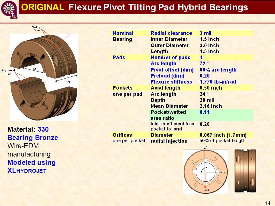 14 ORIGINAL Flexure Pivot Tilting Pad Hybrid Bearings Material: 330 Bearing Bronze Wire-EDM manufacturing Modeled using XL HYDROJET