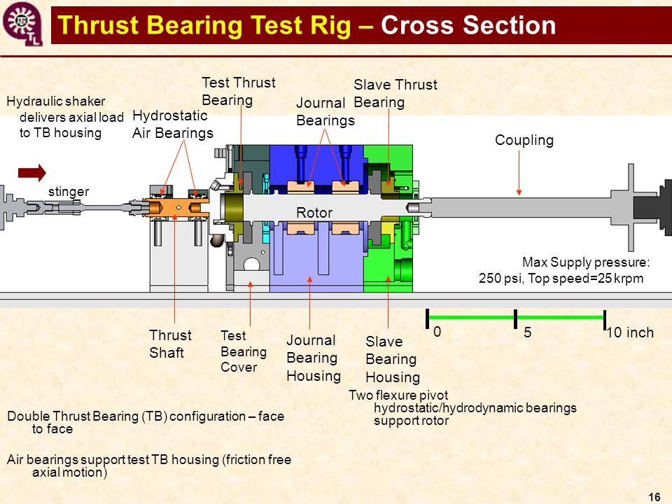 16 Journal Bearings Test Thrust Bearing Slave Thrust Bearing Coupling Hydrostatic Air Bearings Thrust Shaft Rotor Journal Bearing Housing Slave Bearin
