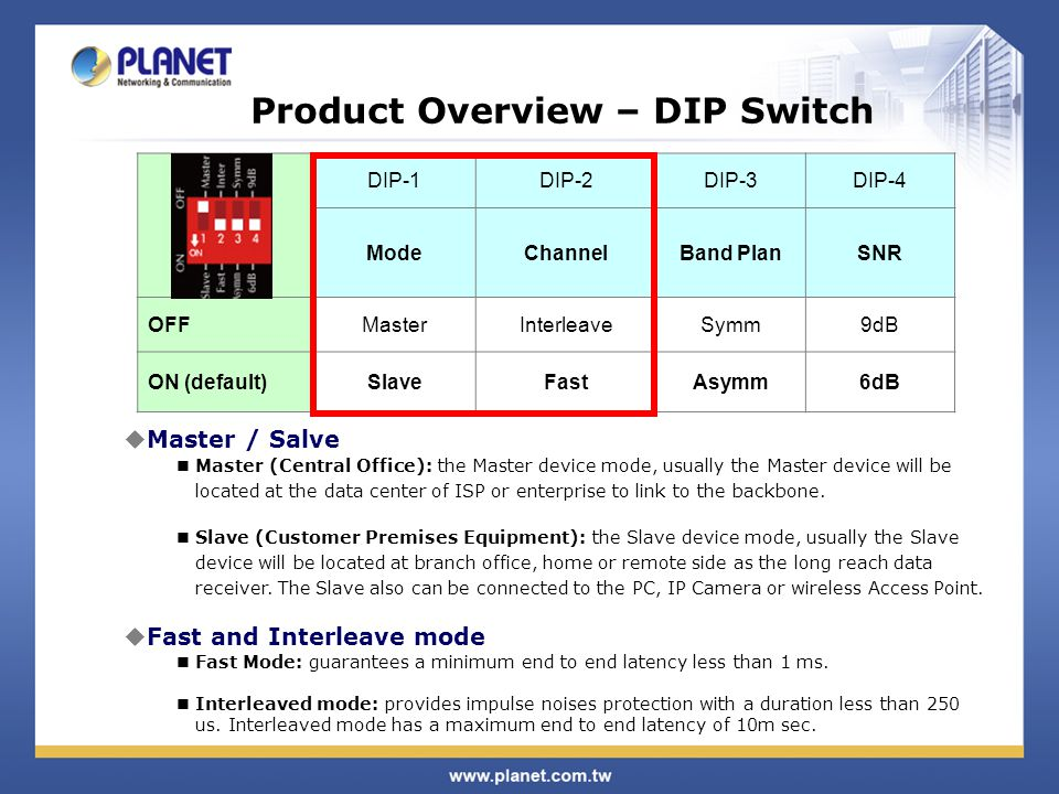 Product Overview – DIP Switch DIP-1DIP-2DIP-3DIP-4 ModeChannelBand PlanSNR OFFMasterInterleaveSymm9dB ON (default)SlaveFastAsymm6dB  Master / Salve Master (Central Office): the Master device mode, usually the Master device will be located at the data center of ISP or enterprise to link to the backbone.