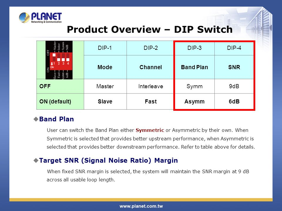 Product Overview – DIP Switch DIP-1DIP-2DIP-3DIP-4 ModeChannelBand PlanSNR OFFMasterInterleaveSymm9dB ON (default)SlaveFastAsymm6dB  Band Plan User can switch the Band Plan either Symmetric or Asymmetric by their own.