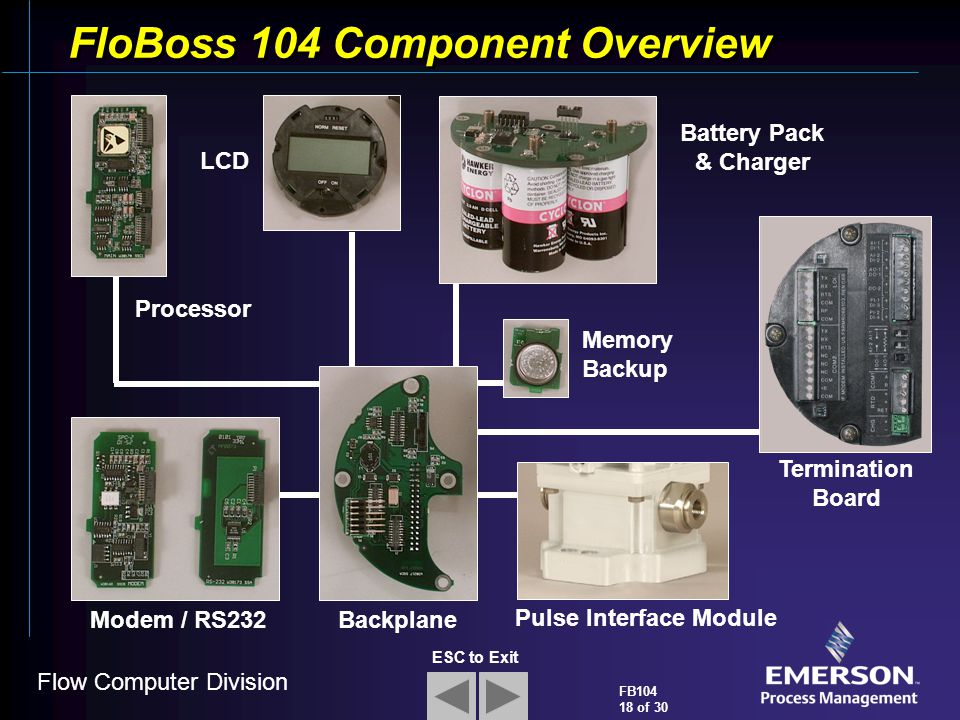 Flow Computer Division FB104 18 of 30 ESC to Exit FloBoss 104 Component Overview Processor Memory Backup LCD Battery Pack & Charger Modem / RS232 Back