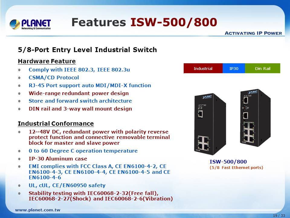 www.planet.com.tw 19 / 33 Features ISW-500/800 5/8-Port Entry Level Industrial Switch Hardware Feature Comply with IEEE 802.3, IEEE 802.3u CSMA/CD Protocol RJ-45 Port support auto MDI/MDI-X function Wide-range redundant power design Store and forward switch architecture DIN rail and 3-way wall mount design Industrial Conformance 12~48V DC, redundant power with polarity reverse protect function and connective removable terminal block for master and slave power 0 to 60 Degree C operation temperature IP-30 Aluminum case EMI complies with FCC Class A, CE EN6100-4-2, CE EN6100-4-3, CE EN6100-4-4, CE EN6100-4-5 and CE EN6100-4-6 UL, cUL, CE/EN60950 safety Stability testing with IEC60068-2-32(Free fall), IEC60068-2-27(Shock) and IEC60068-2-6(Vibration) ISW-500/800 (5/8 Fast Ethernet ports) IndustrialIP30Din Rail