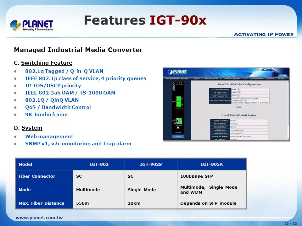 www.planet.com.tw 26 / 33 Features IGT-90x Managed Industrial Media Converter C.