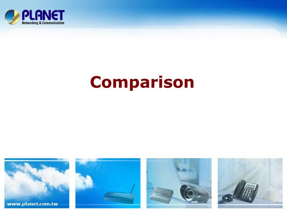 www.planet.com.tw Comparison