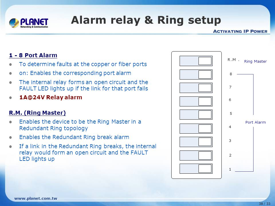 www.planet.com.tw 38 / 33 Alarm relay & Ring setup 1 - 8 Port Alarm To determine faults at the copper or fiber ports on: Enables the corresponding port alarm The internal relay forms an open circuit and the FAULT LED lights up if the link for that port fails 1A@24V Relay alarm R.M.