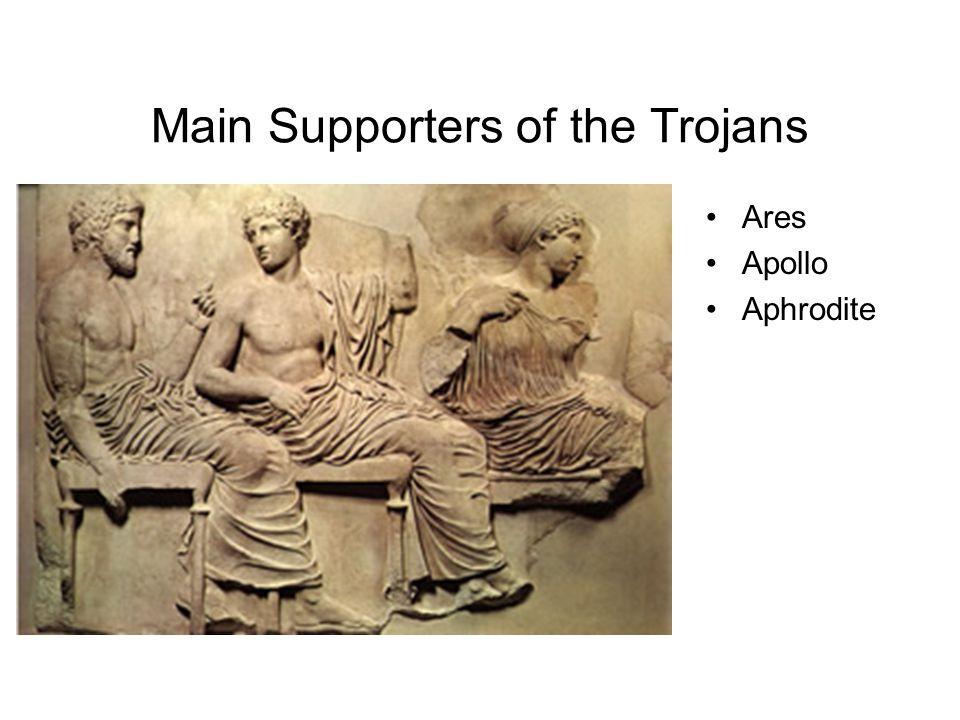 Main Supporters of the Greeks Hera Athena Poseidon