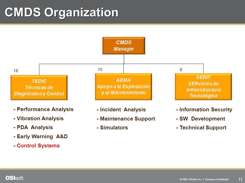 11 © 2008 OSIsoft, Inc. | Company Confidential CMDS Organization CMDS Manager TEDIC Técnicas de DIagnóstico y Control AEMA Apoyo a la Explotación y al