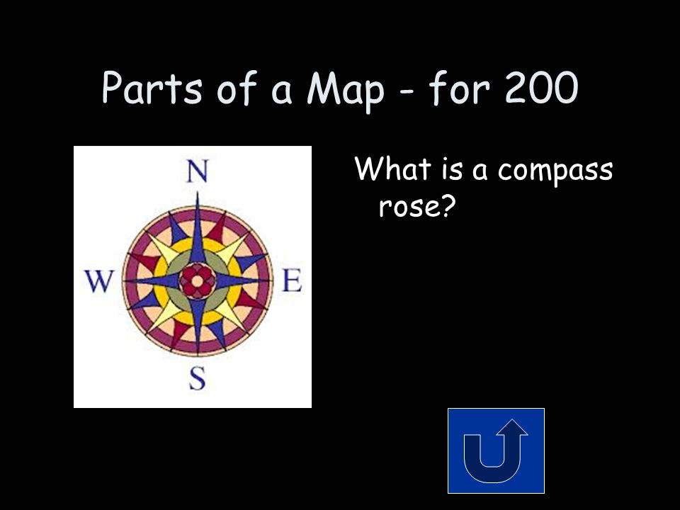 Parts of a Map - for 200 What is a compass rose?